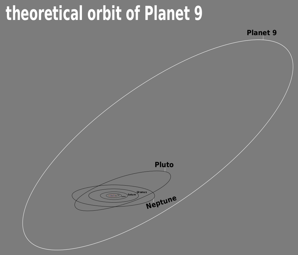 How many planets are there after all?